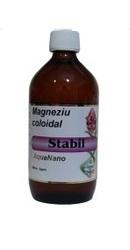 Aquanano Magneziu coloidal stabil - Aghoras