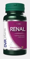 Renal - DVR Pharm
