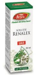 Solutie Renalex - Fares