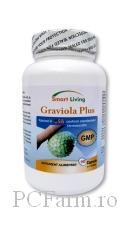 Graviola Plus