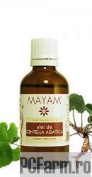 Ulei de Centella Asiatica - Mayam
