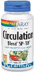 Circulation Blend